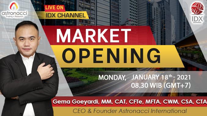Market Opening 18 01 2021