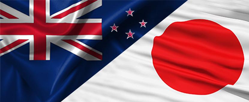 SYMMETRICAL TRIANGLE PATTERN IN NZD/JPY